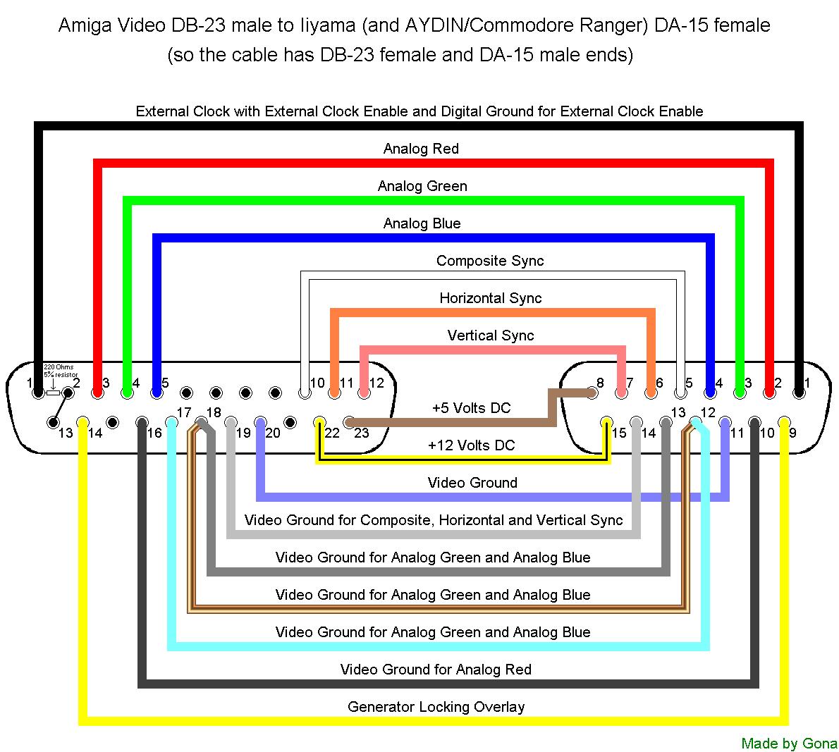 15 pin rgb cable diagram wiring diagram for light switch amiga rgb to iiyama da 15 pinout rh gona mactar hu displayport connector vga connector pinout publicscrutiny Gallery